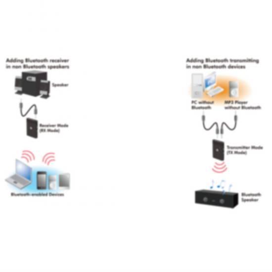 *trasmettitore e ricevitore audio bluetooth