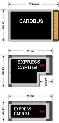 Adattatore express card –  cardbus