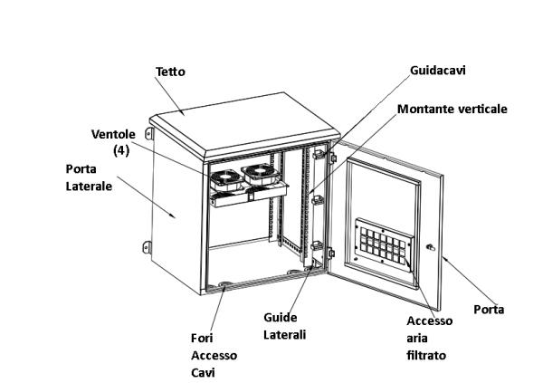 Armadio rack 19 pollici 9u per reti da esterno classe protezione ip55 misure mm (l)600x(p)600x(a)467 grigio chiaro con ventole filtrate