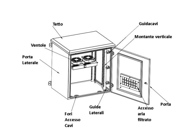 Armadio rack 19 pollici 12u per reti da esterno classe protezione ip55 misure mm (l)600x(p)450x(a)600 grigio chiaro con ventole filtrate